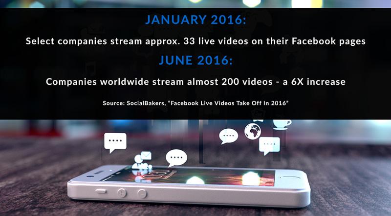 Facebook Live video statistics for 2016